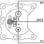 Triax Antennensteckdose EDM 304