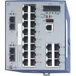 Hirschmann INET Ind.Ethernet Switch RS20-2400S2S2SDAE
