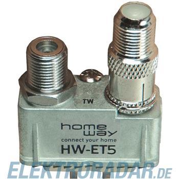 Homeway HW-ET5 DVB-S TWIN-Modul HAXHSM-G0200-C005