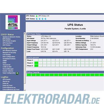 Rittal Remote Control Command DK 7857.421