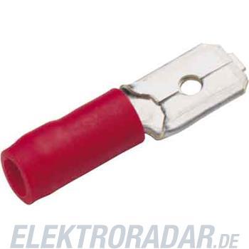 Cimco Flachstecker 180290