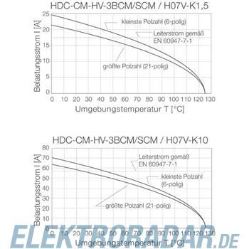 Weidmüller Steckverbinder-Modul HDC CM HV 3 FC