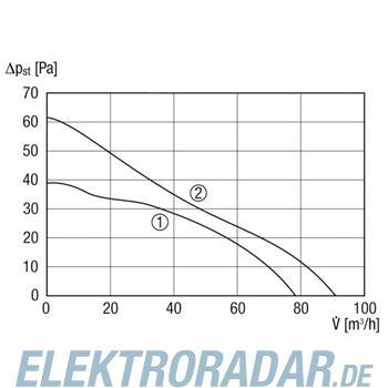Maico Kleinraumventilator ECA 100 ipro KVZC