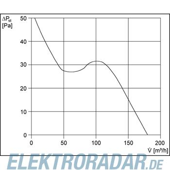 Maico Ventilator,Lichtsteuerung ECA 120 KF