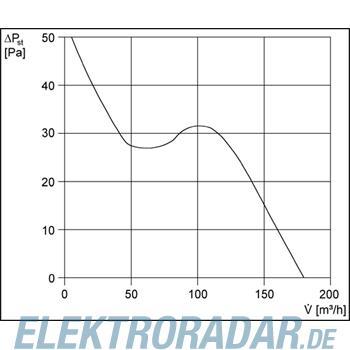 Maico Ventilator,Verzög.Schalter ECA 120 KVZ
