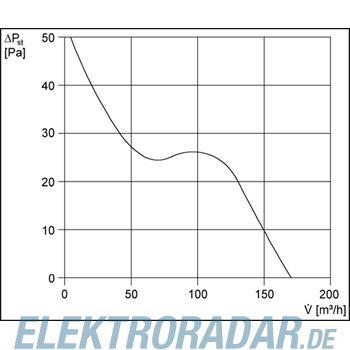 Maico Kleinraumventilator ECA 120 P