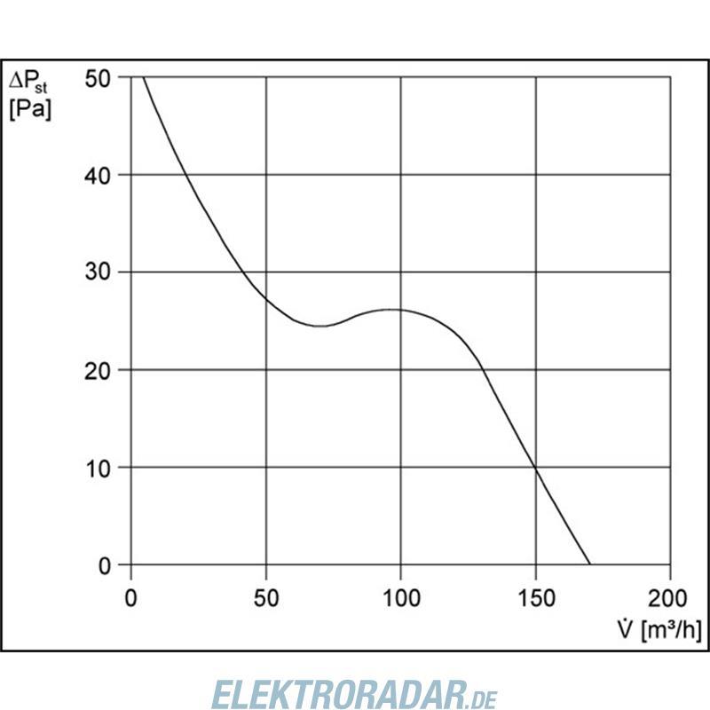 Maico Ventilator,Verzög.Schalter ECA 120 VZ