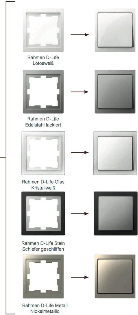 System Design D-Life Rahmen