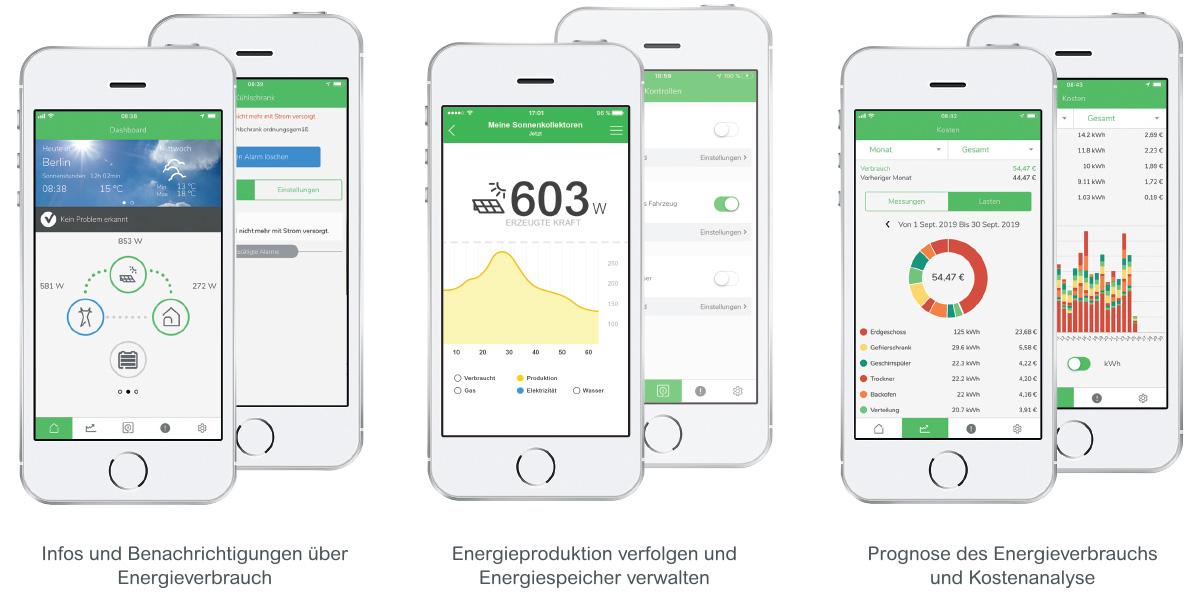Wiser Energiemanagement App Beispiele