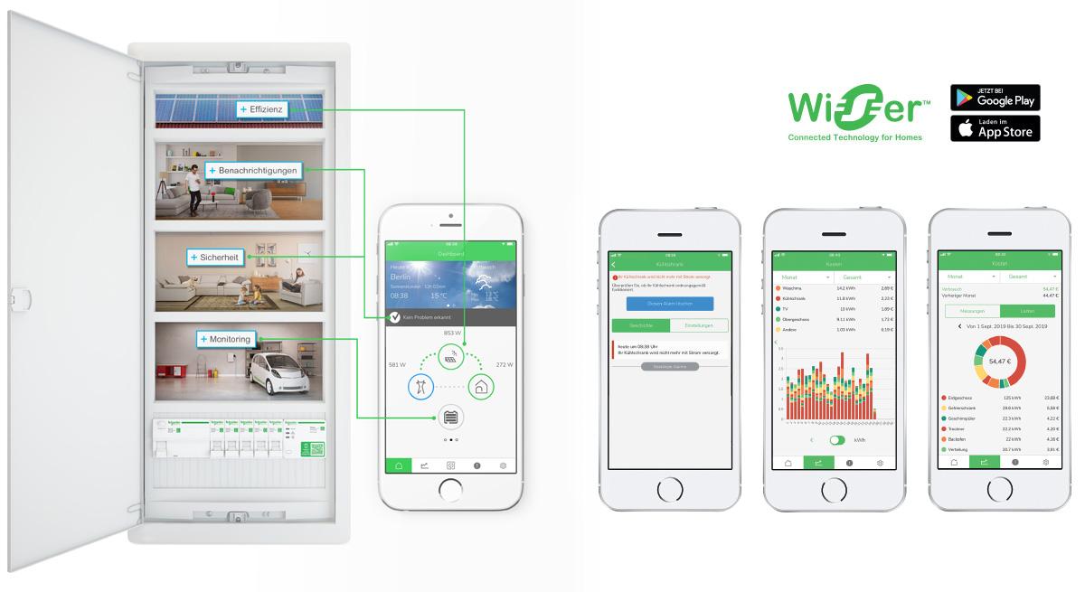 Wiser Energiemanagement Zählerschrank und App